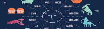 acționează fiecare semn zodiacal într-o relație