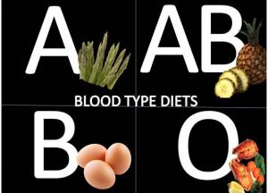Ce dieta trebuie sa urmezi daca ai grupa sanguina o