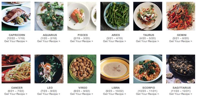 Ce tip de alimentație îți este benefică în funcție de zodia ta?