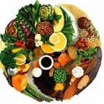 Tabelul alimentelor yin si yang - bazat pe regimul japonezului George Ohsawa