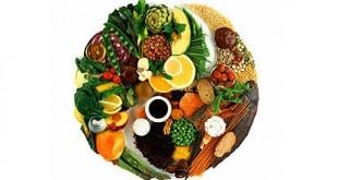 Diete Tabelul alimentelor yin şi yang – bazat pe regimul japonezului George Ohsawa
